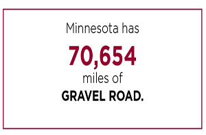 Infographic of gravel road miles in Minnesota
